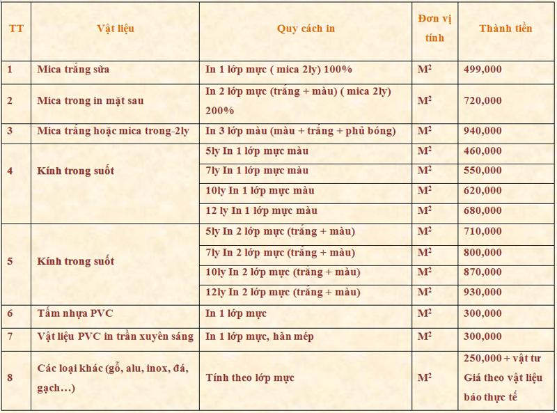 Bảng báo giá dịch vụ In UV phẳng