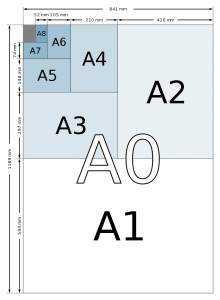 Kích thước các khổ giấy